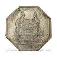 Jeton octogonal, Banque de France An VIII